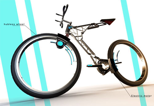 Synapse bike concept design