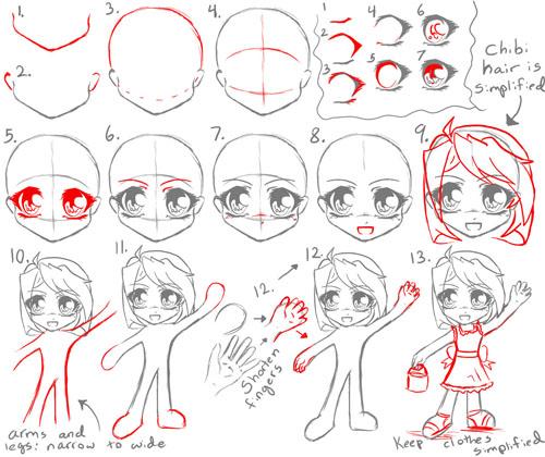 ChibiTutorialbymanicgoose How To Draw Chibi 33 Drawing Tutorials