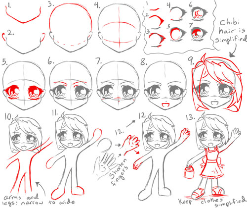 Chibi Tutorial