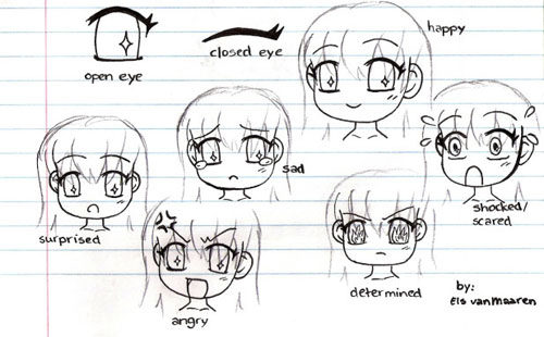 Tutorial Chibi Heads