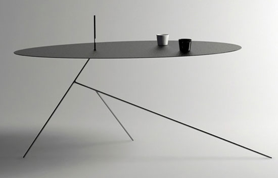 Chiuet table