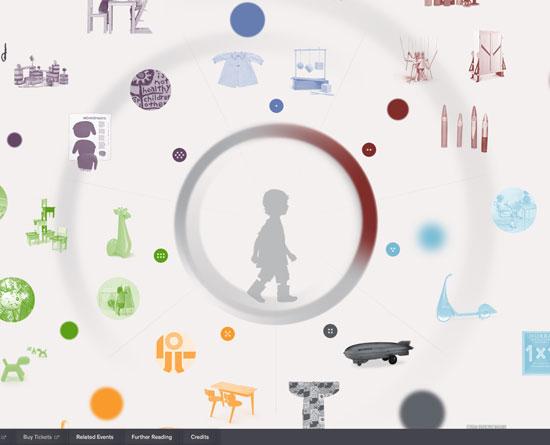 moma.org/interactives/exhibitions/2012/centuryofthechild site design