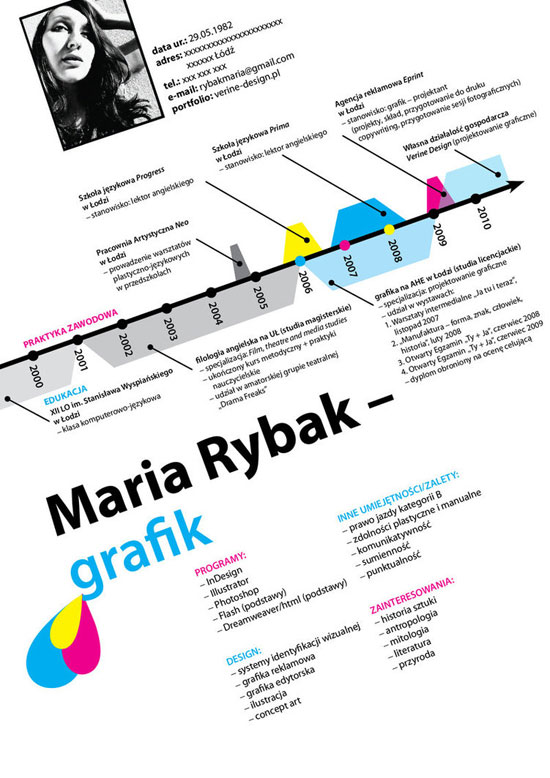 Graphic Design Resumes mount rushmore black Maria Rybak Creative Resume Inspiration