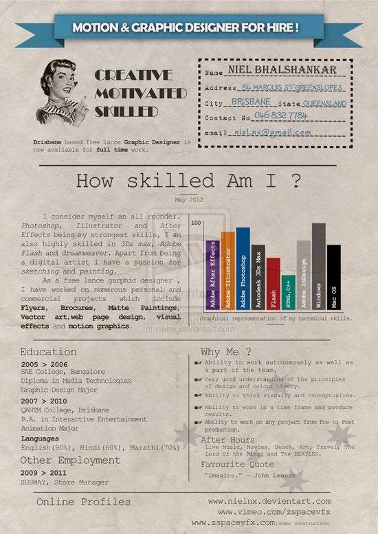 niel bhalshankar creative resume inspiration