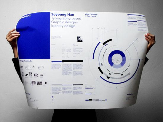 Soy Han Creative Resume Inspiration