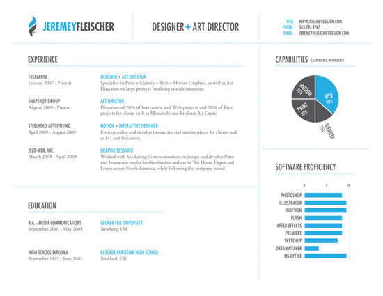 Jeremey Fleischer Creative Resume Inspiration