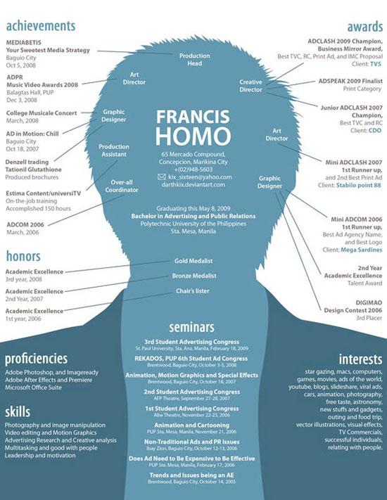 Francis Homo Creative Resume Inspiration