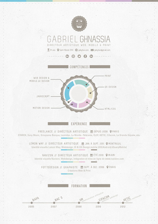 3561647 graphic design resume best practices and 51 examples - Resume Graphic Design