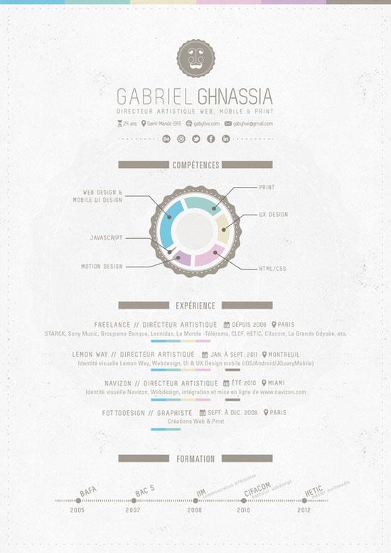 Gabriel Ghnassia Creative Resume Inspiration