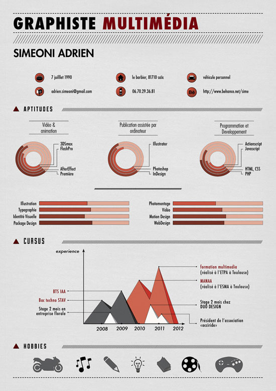 Graphic design resume best practices and 51 examples 3896419 graphic design resume best practices and 51 examples altavistaventures Image collections