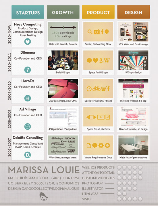 Marissa Louie Creative Resume Inspiration