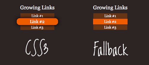 Quickie CSS3 Tricks with Fallbacks