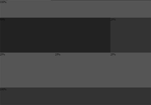 Malo CSS framework