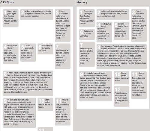 jQuery Masonry Framework