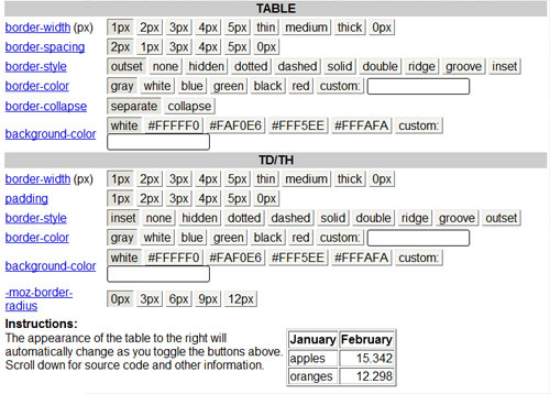 Css table border for Html table border width