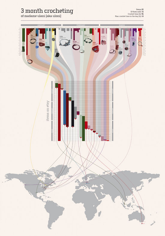 Super Data Visualization Designs That Should Inspire You - 23 Infographics EI31