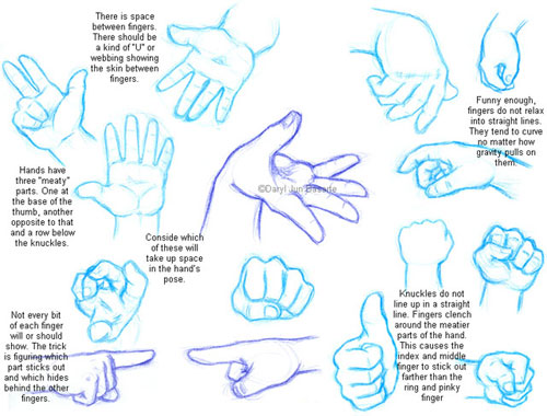 Drawing Hands and Feet tutorial