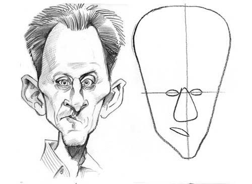 How to Draw Caricatures: The 5 Shapes tutorial