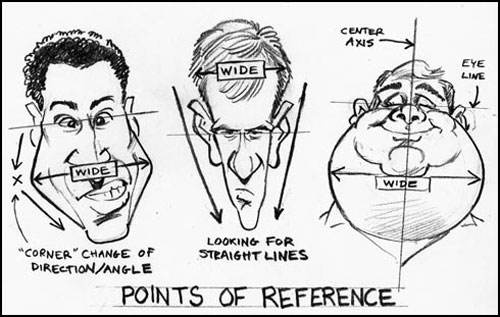 How to Draw Caricatures: Head Shapes tutorial
