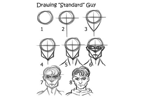 Drawing Faces tutorial
