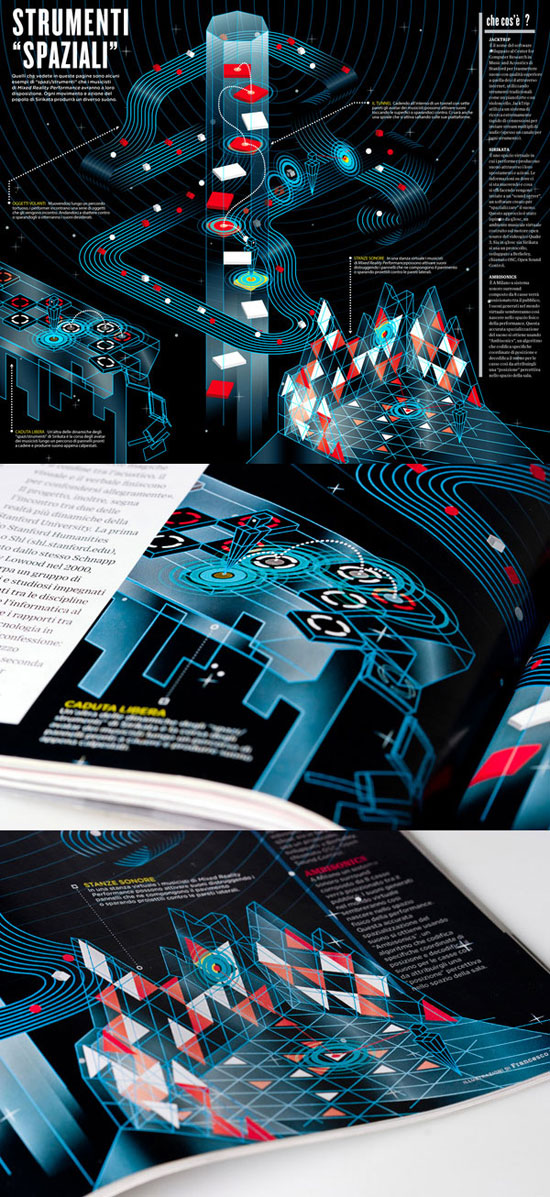 26348905476 Editorial design: definition, tips, and examples