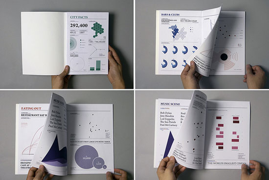 9 Infographic Design Examples That Will Leave You Inspired
