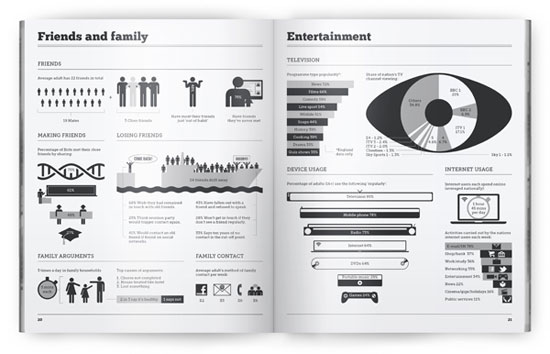 29820120048 Editorial design: definition, tips, and examples