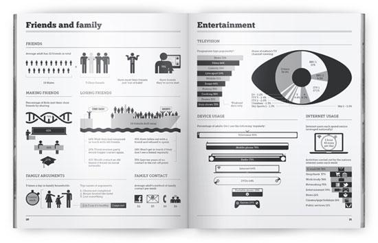 29820120048 Definición de diseño editorial, consejos y ejemplos