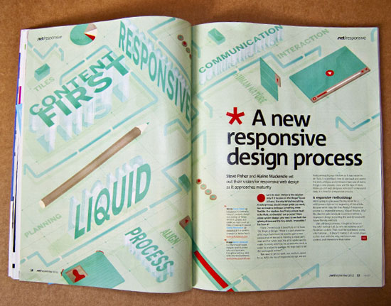 29820137886 Editorial design: definition, tips, and examples