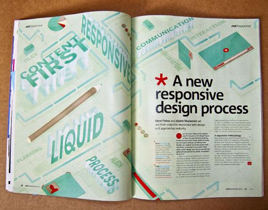 29820137886 Definición de diseño editorial, consejos y ejemplos