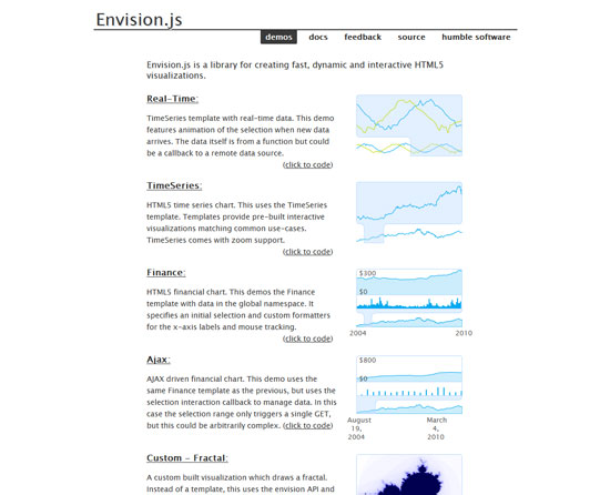 Envision.js Tool for web designers and web developers