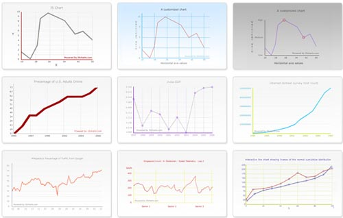 JS Charts Chart and Graph for Web Developers to Download