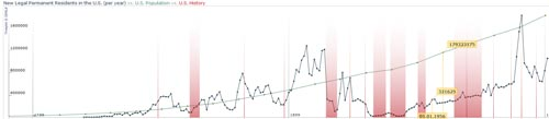 Timeplot from Simile Widgets Chart and Graph for Web Developers to Download