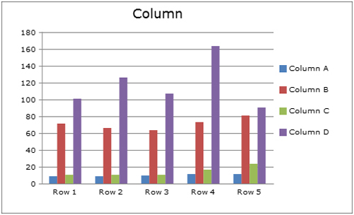 MilkChart Chart and Graph for Web Developers to Download