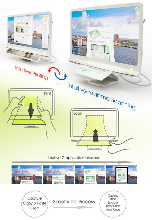 Document Extractor – Combi Monitor 4 - High Tech Gadgets To Give Your Home A Futuristic Look