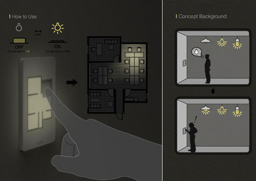 Floor Plan Light switch - High Tech Gadgets To Give Your Home A Futuristic Look