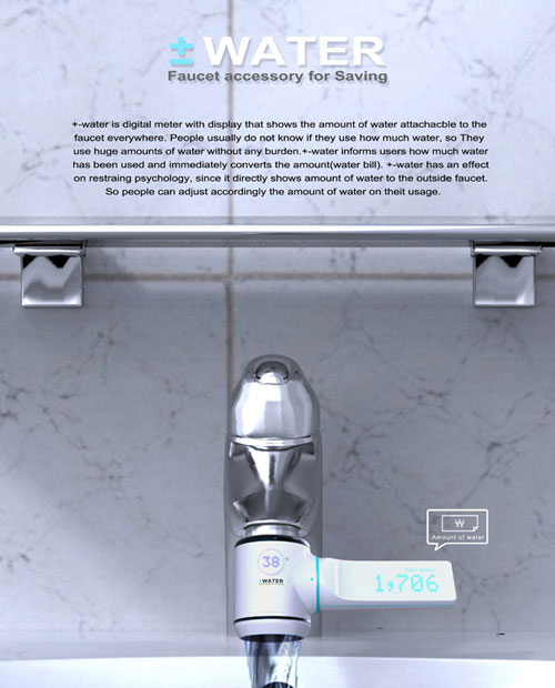 +- Water Meter 3 - High Tech Gadgets To Give Your Home A Futuristic Look