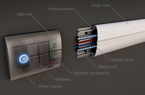 Senzo Nightlight 2 - High Tech Gadgets To Give Your Home A Futuristic Look