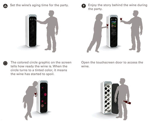 WAVE Ultra Sonic Wine Ager And Refrigerator 3 - High Tech Gadgets To Give Your Home A Futuristic Look