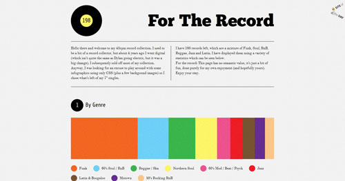 fortherecord.simonfosterdesign.com HTML5 and CSS 3 inspiration showcase site