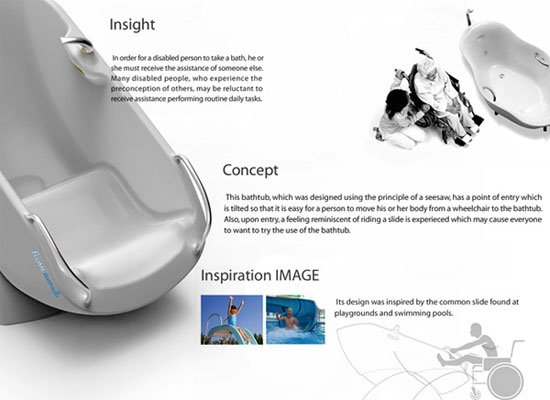 Flume Tub 2 Industrial Design Concept Inspiration