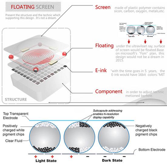 Floating Phone 3 Industrial Design Concept Inspiration