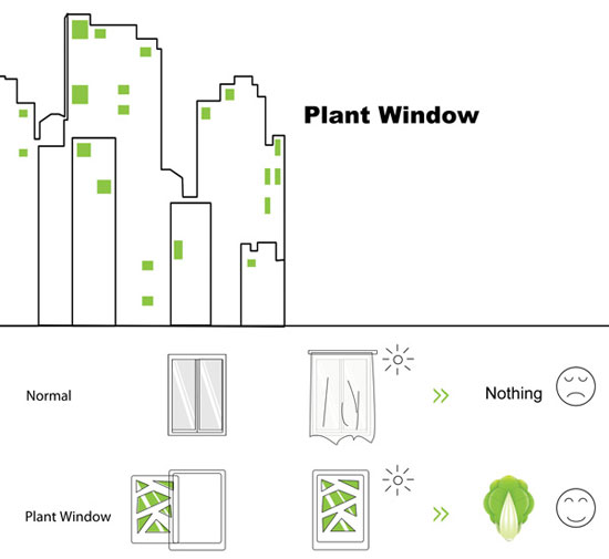Window Gardens 2 Industrial Design Concept Inspiration