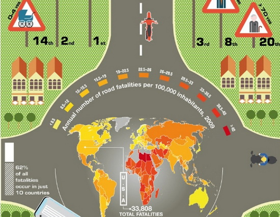 Traffic Related Deaths