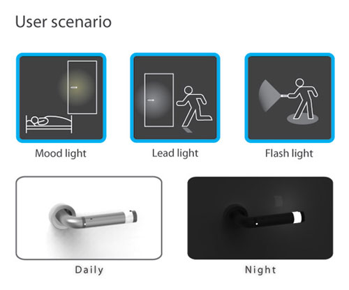 doorlight1 Cool And Innovative Product Design Examples