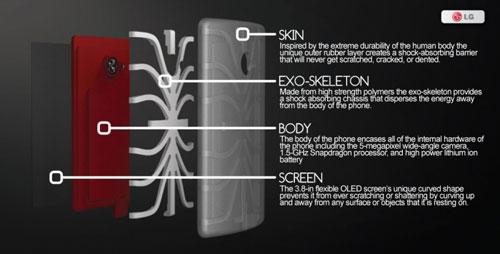 LG EXO Concept Phone 2
