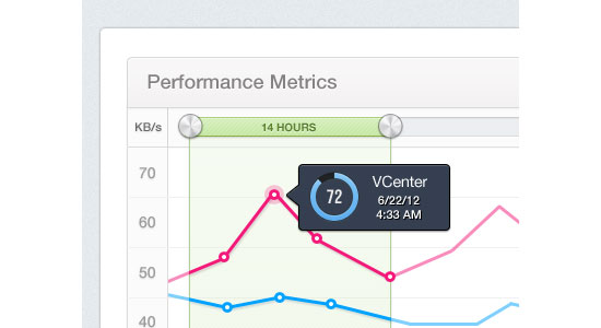 Performance Metrics Mobile User Interface Design Inspiration