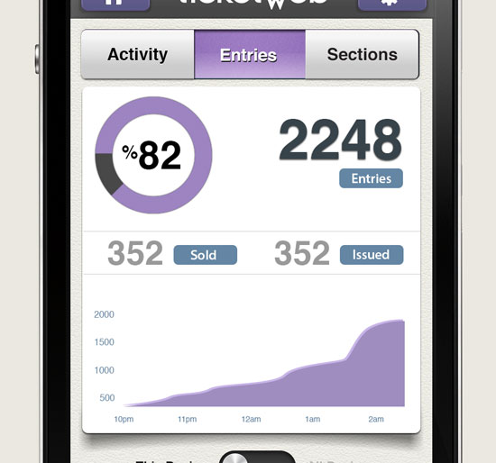 Reports Mobile User Interface Design Inspiration