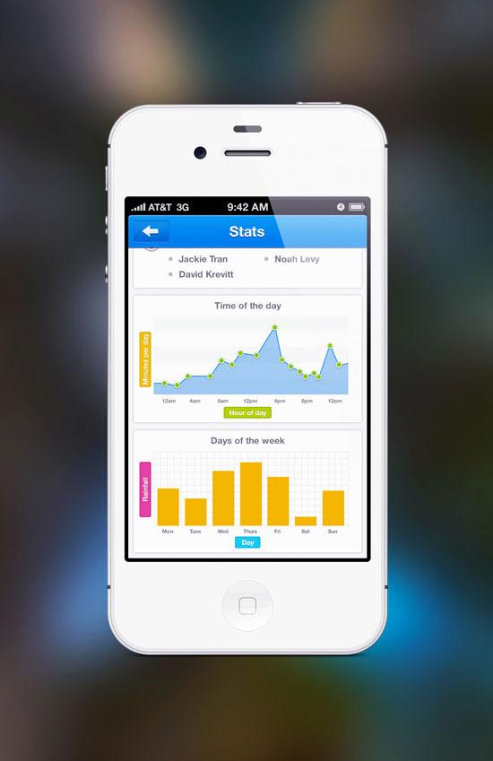 Stats 2 Mobile User Interface Design Inspiration