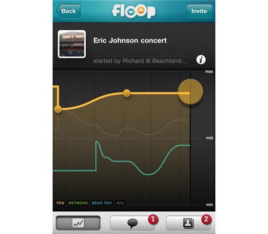 Floop Mobile User Interface Design Inspiration